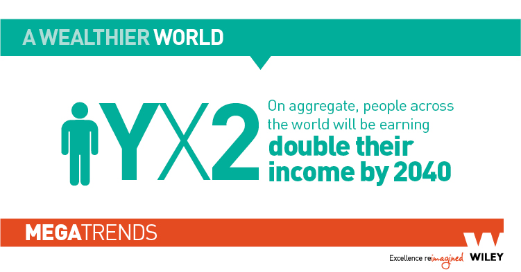 WIley MegaTrends A WEALTHIER WORLD_Trend 1